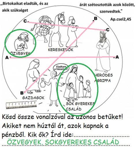 apcsel_245_vonalzosm.jpg